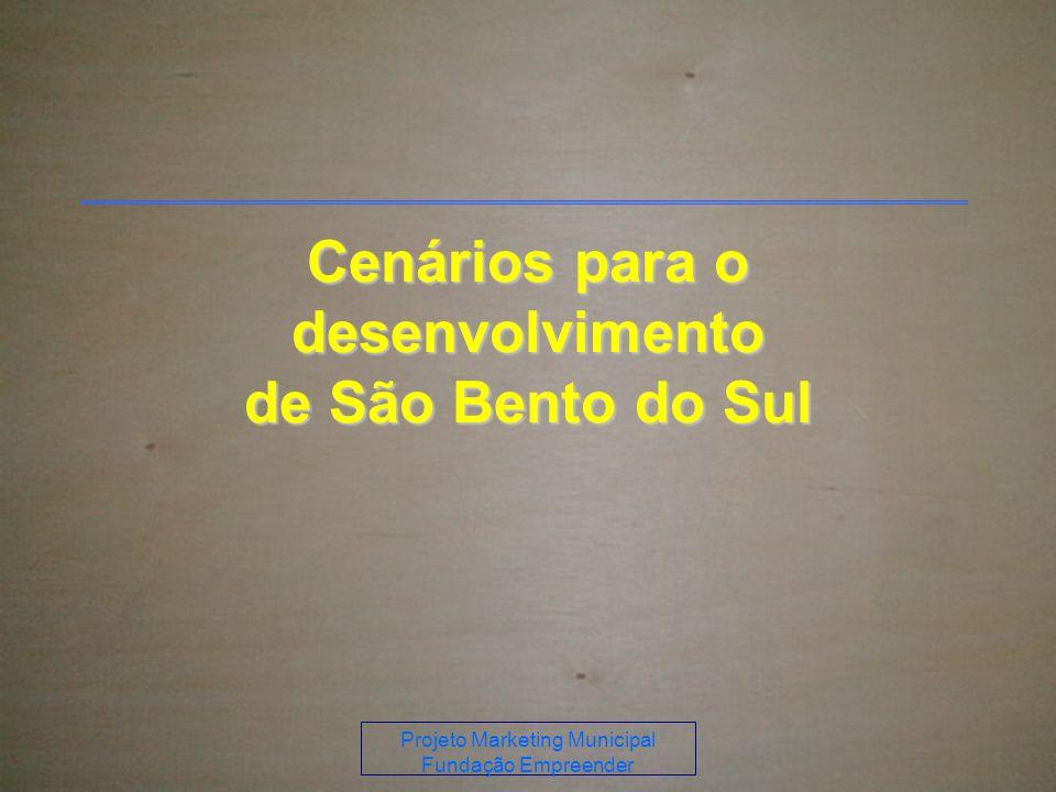 Projeto Marketing Municipal Fundação Empreender Cenários para o desenvolvimento de São Bento do Sul