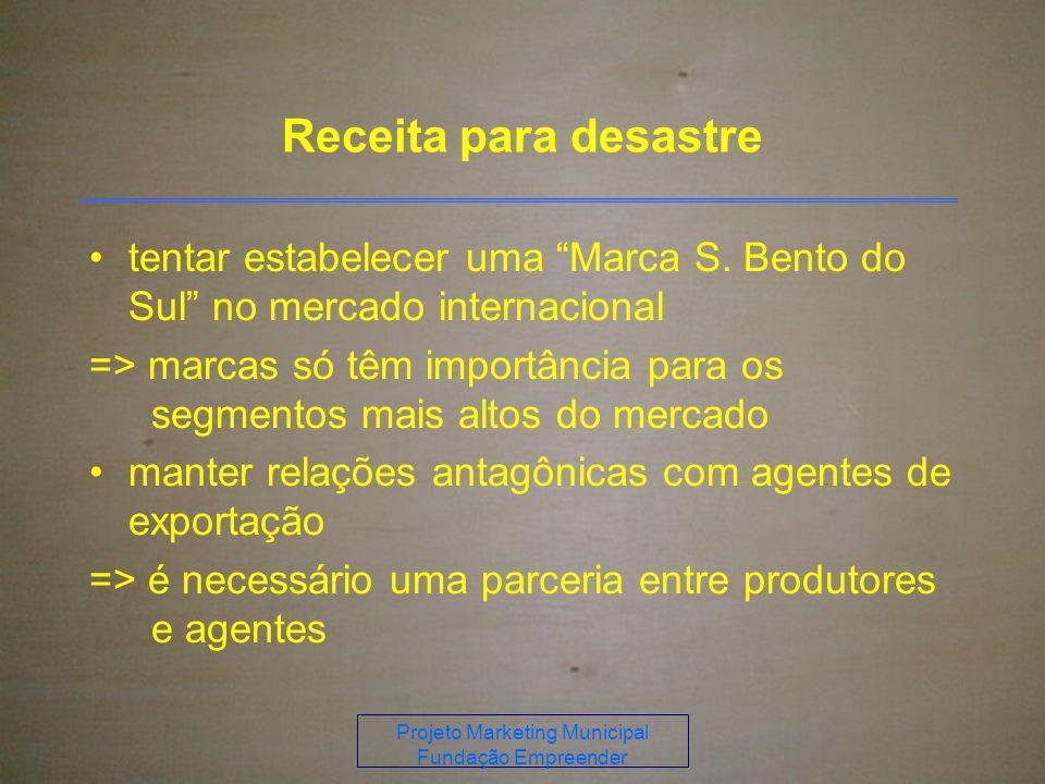 Projeto Marketing Municipal Fundação Empreender Receita para desastre tentar estabelecer uma Marca S.