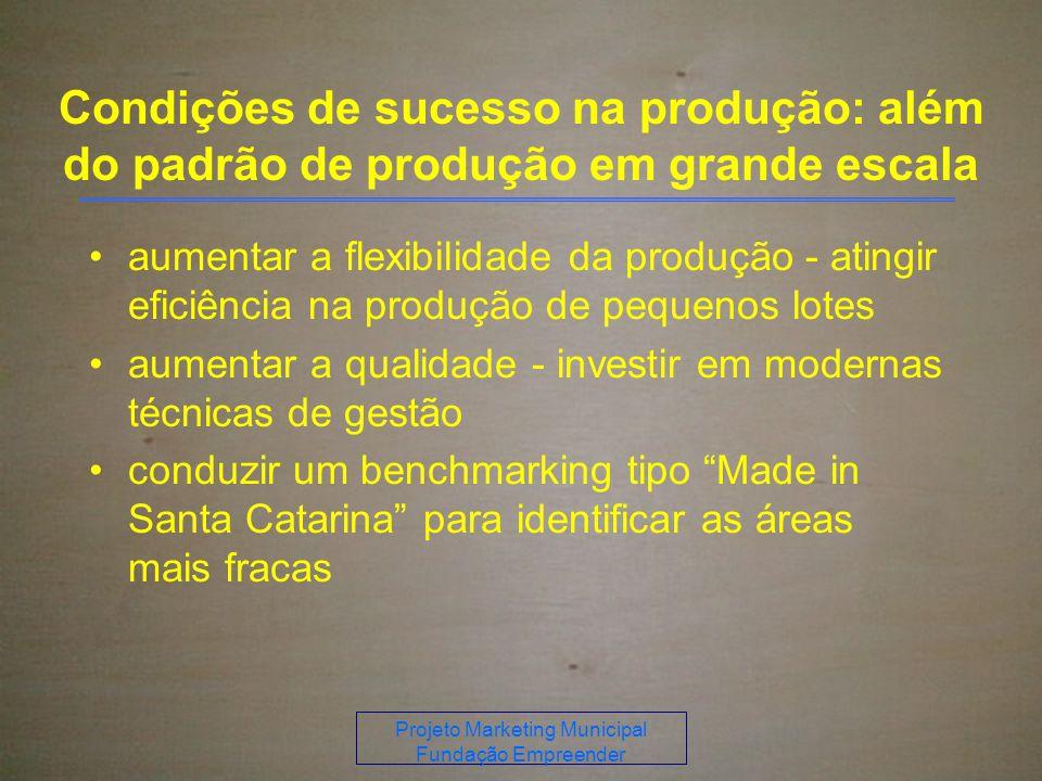 Projeto Marketing Municipal Fundação Empreender Condições de sucesso na produção: além do padrão de produção em grande escala aumentar a flexibilidade da produção - atingir eficiência na produção de pequenos lotes aumentar a qualidade - investir em modernas técnicas de gestão conduzir um benchmarking tipo Made in Santa Catarina para identificar as áreas mais fracas