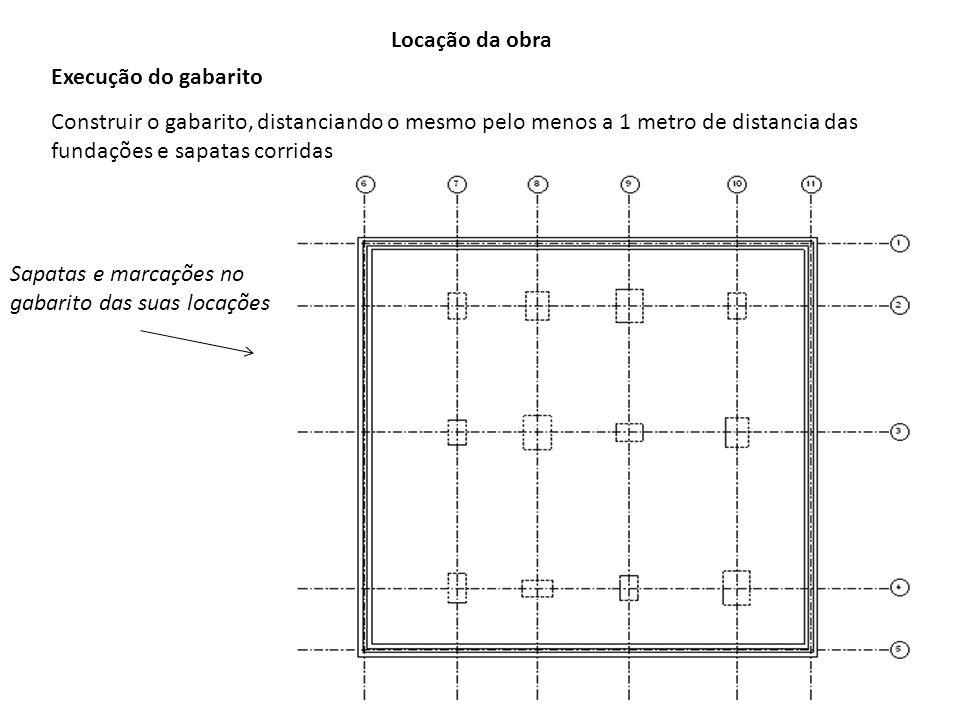 Locação da obra Execução do gabarito Construir o gabarito, distanciando o mesmo pelo menos a 1 metro de distancia das fundações e sapatas corridas Sap