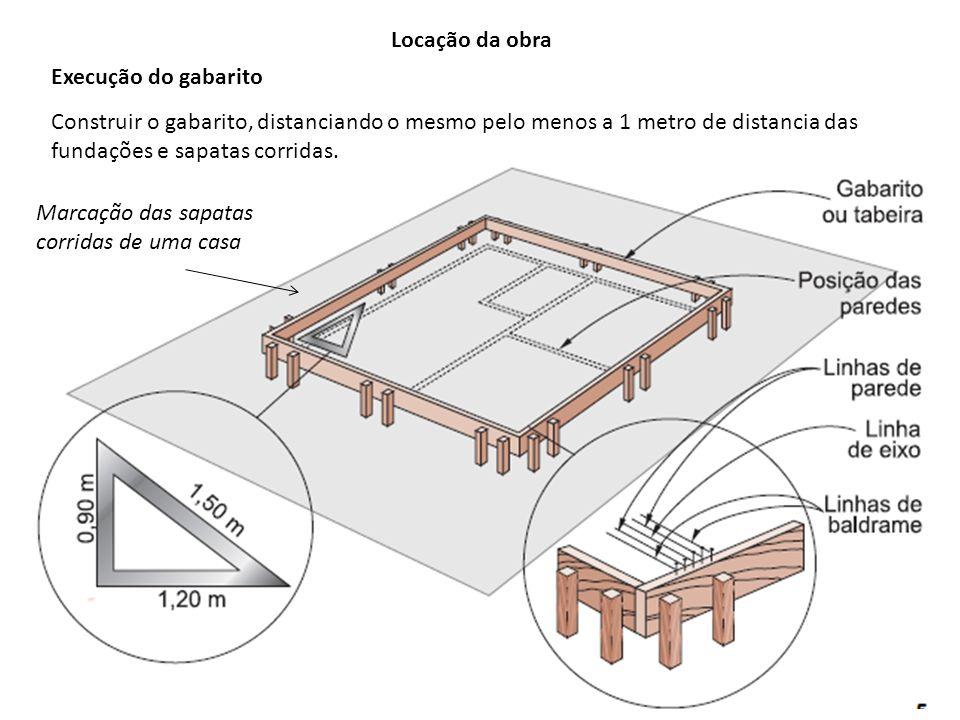 Locação da obra Execução do gabarito Construir o gabarito, distanciando o mesmo pelo menos a 1 metro de distancia das fundações e sapatas corridas. Ma