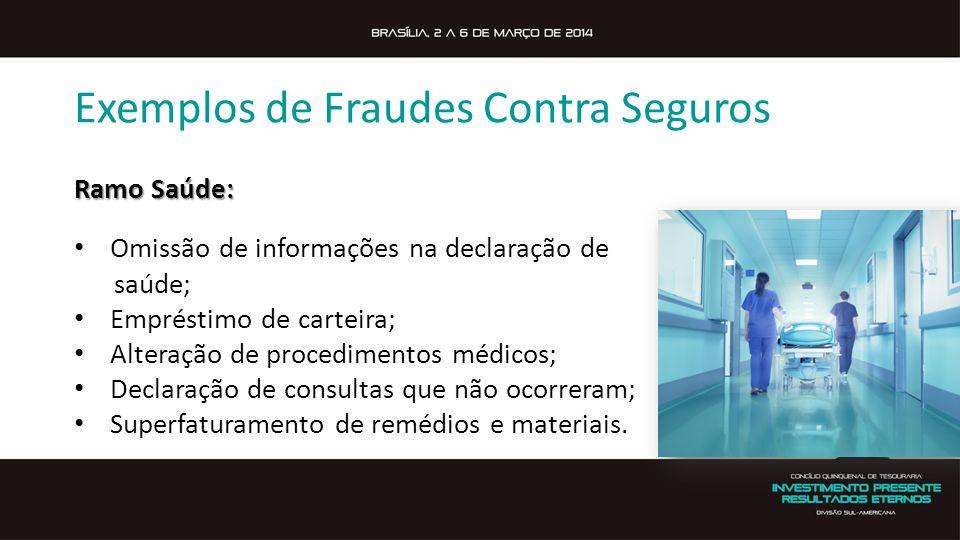 Exemplos de Fraudes Contra Seguros Ramo Saúde: Omissão de informações na declaração de saúde; Empréstimo de carteira; Alteração de procedimentos médicos; Declaração de consultas que não ocorreram; Superfaturamento de remédios e materiais.