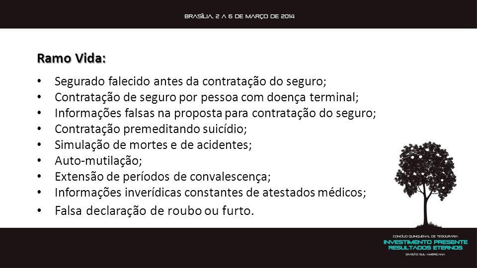 Ramo Vida: Segurado falecido antes da contratação do seguro; Contratação de seguro por pessoa com doença terminal; Informações falsas na proposta para
