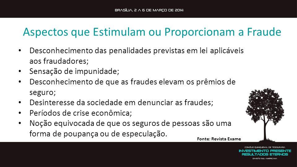 Aspectos que Estimulam ou Proporcionam a Fraude Desconhecimento das penalidades previstas em lei aplicáveis aos fraudadores; Sensação de impunidade; D