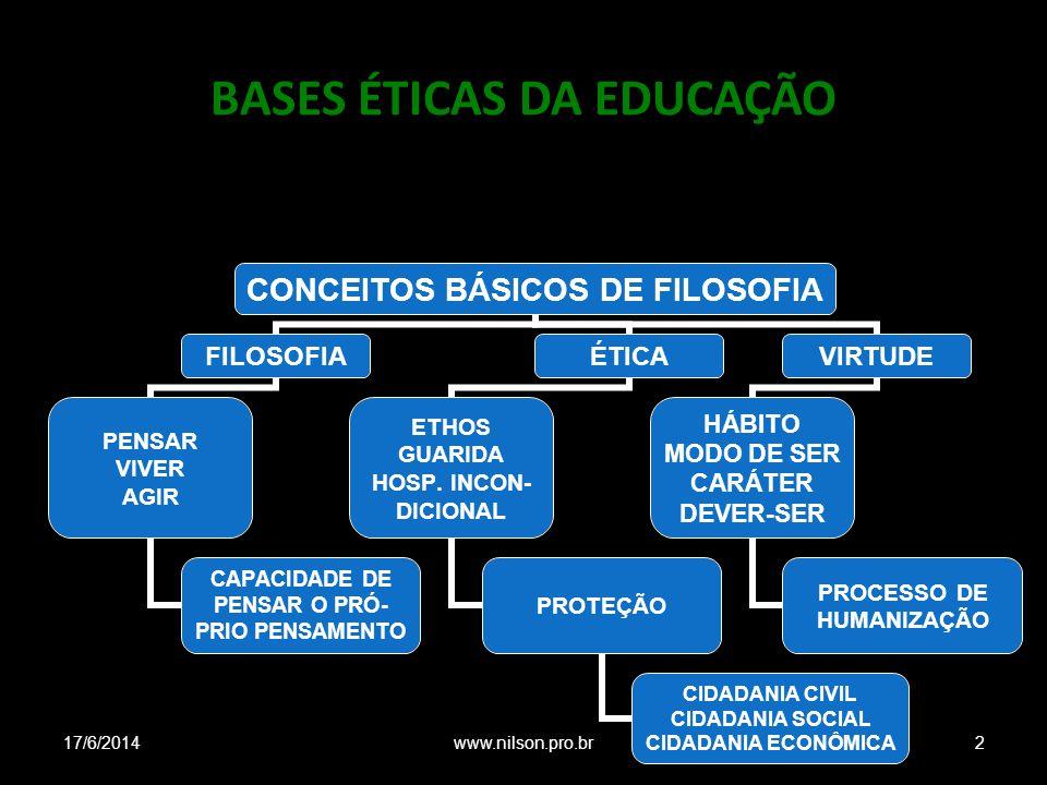 BASES ÉTICAS DA EDUCAÇÃO CONCEITOS BÁSICOS DE FILOSOFIA FILOSOFIA PENSAR VIVER AGIR CAPACIDADE DE PENSAR O PRÓ- PRIO PENSAMENTO ÉTICA ETHOS GUARIDA HO