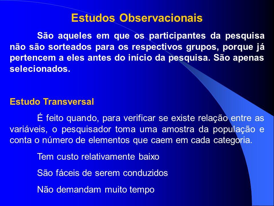 Estudos Observacionais São aqueles em que os participantes da pesquisa não são sorteados para os respectivos grupos, porque já pertencem a eles antes