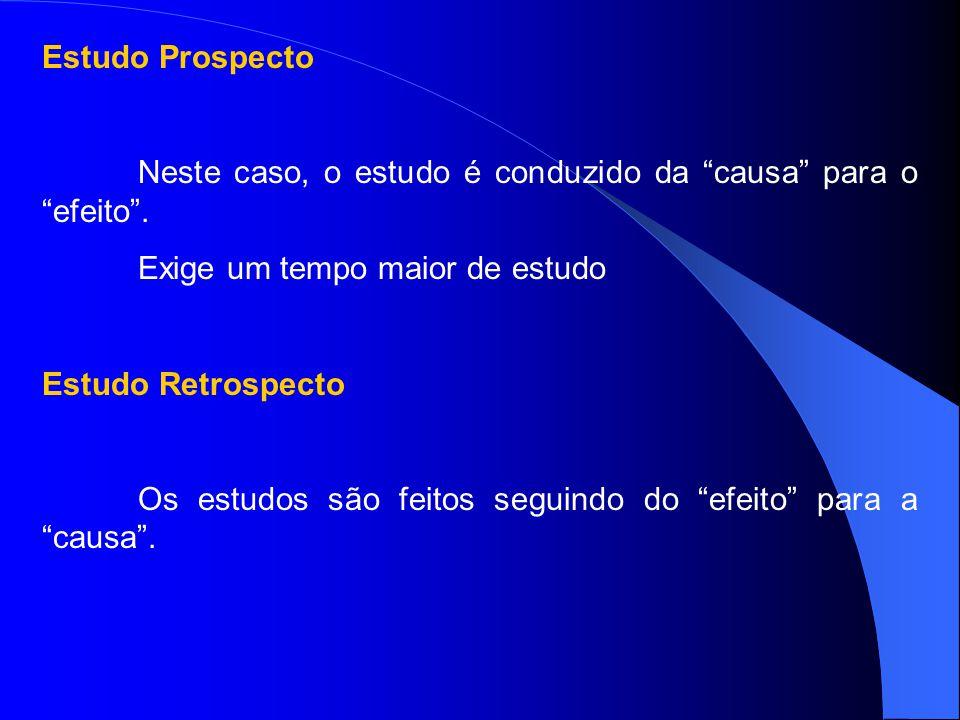 Estudo de Caso Controle São feitos quando o evento a ser estudado (p.