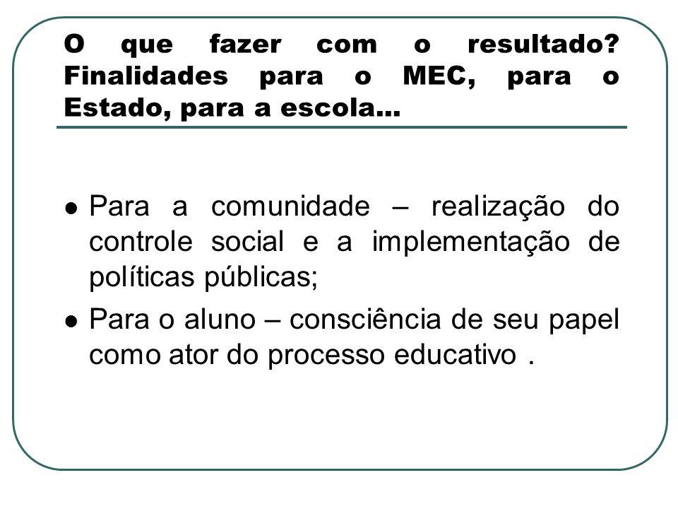 O que fazer com o resultado? Finalidades para o MEC, para o Estado, para a escola... Para a comunidade – realização do controle social e a implementaç