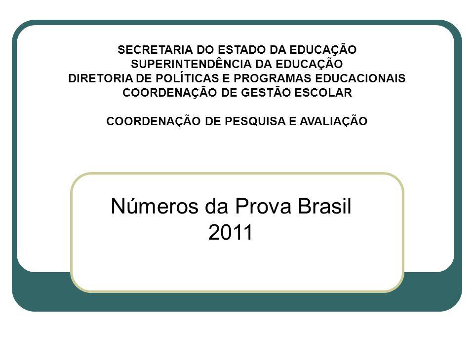 SECRETARIA DO ESTADO DA EDUCAÇÃO SUPERINTENDÊNCIA DA EDUCAÇÃO DIRETORIA DE POLÍTICAS E PROGRAMAS EDUCACIONAIS COORDENAÇÃO DE GESTÃO ESCOLAR COORDENAÇÃ