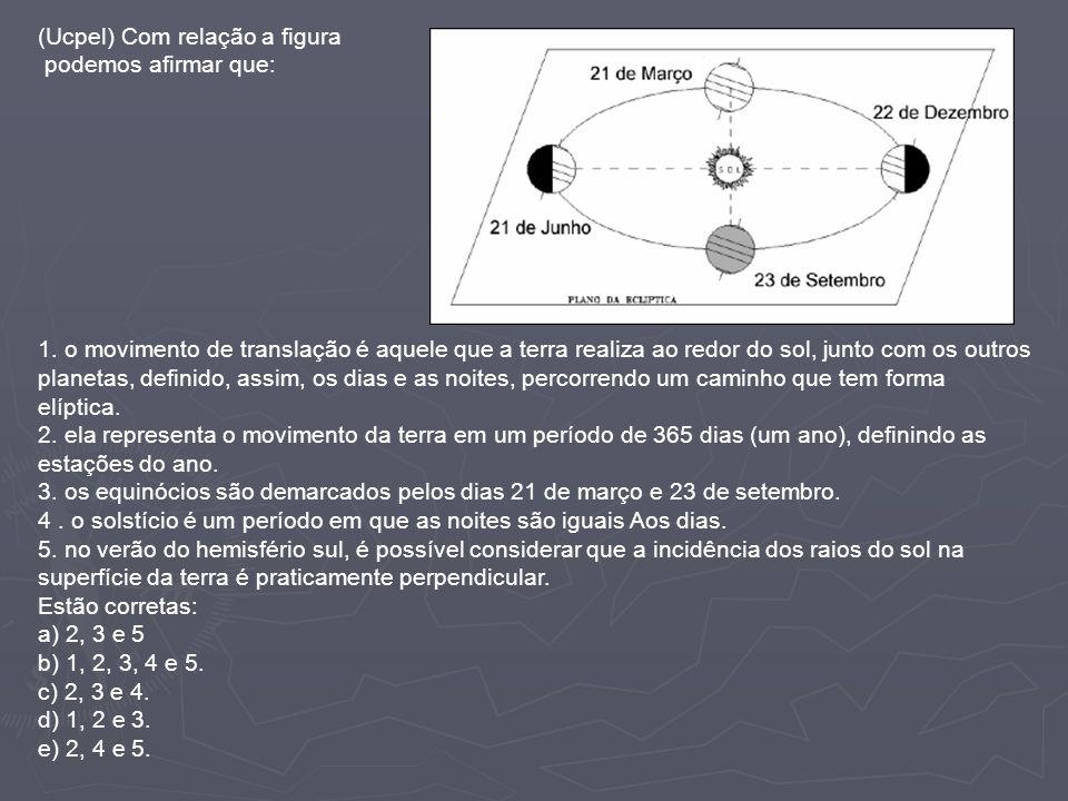 (Ucpel) Com relação a figura podemos afirmar que: 1. o movimento de translação é aquele que a terra realiza ao redor do sol, junto com os outros plane