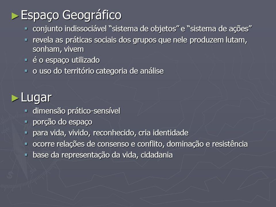 Espaço Geográfico Espaço Geográfico conjunto indissociável sistema de objetos e sistema de ações conjunto indissociável sistema de objetos e sistema d