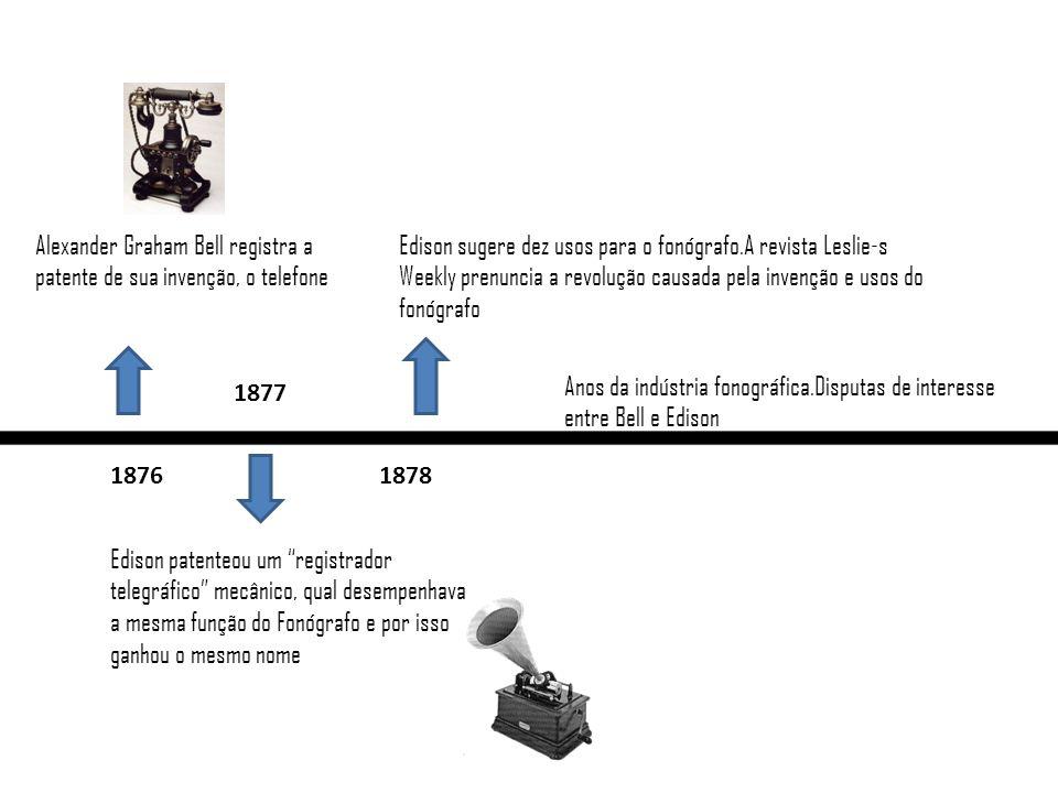 1876 Alexander Graham Bell registra a patente de sua invenção, o telefone 1877 Edison patenteou um registrador telegráfico mecânico, qual desempenhava a mesma função do Fonógrafo e por isso ganhou o mesmo nome 1878 Edison sugere dez usos para o fonógrafo.A revista Leslie-s Weekly prenuncia a revolução causada pela invenção e usos do fonógrafo Anos da indústria fonográfica.Disputas de interesse entre Bell e Edison