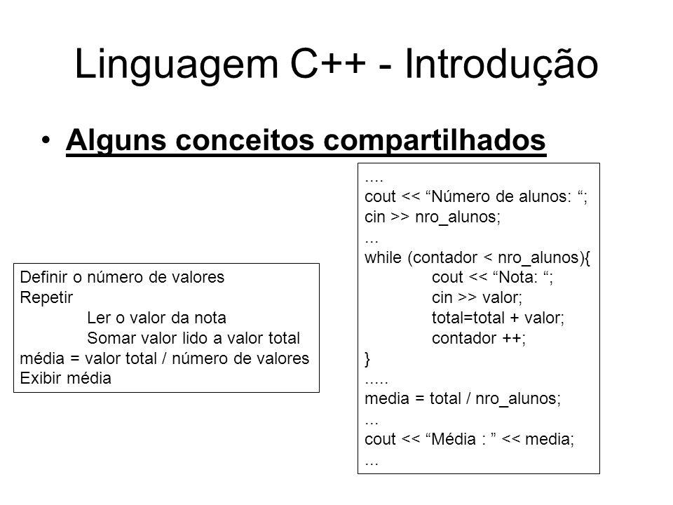 Linguagem C++ - Introdução Alguns conceitos compartilhados Definir o número de valores Repetir Ler o valor da nota Somar valor lido a valor total média = valor total / número de valores Exibir média....