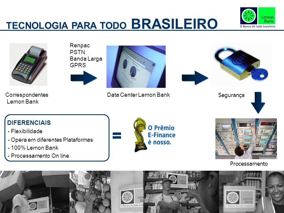 TECNOLOGIA PARA TODO BRASILEIRO = Renpac PSTN Banda Larga GPRS Data Center Lemon Bank Segurança - Flexibilidade - Opera em diferentes Plataformas - 10