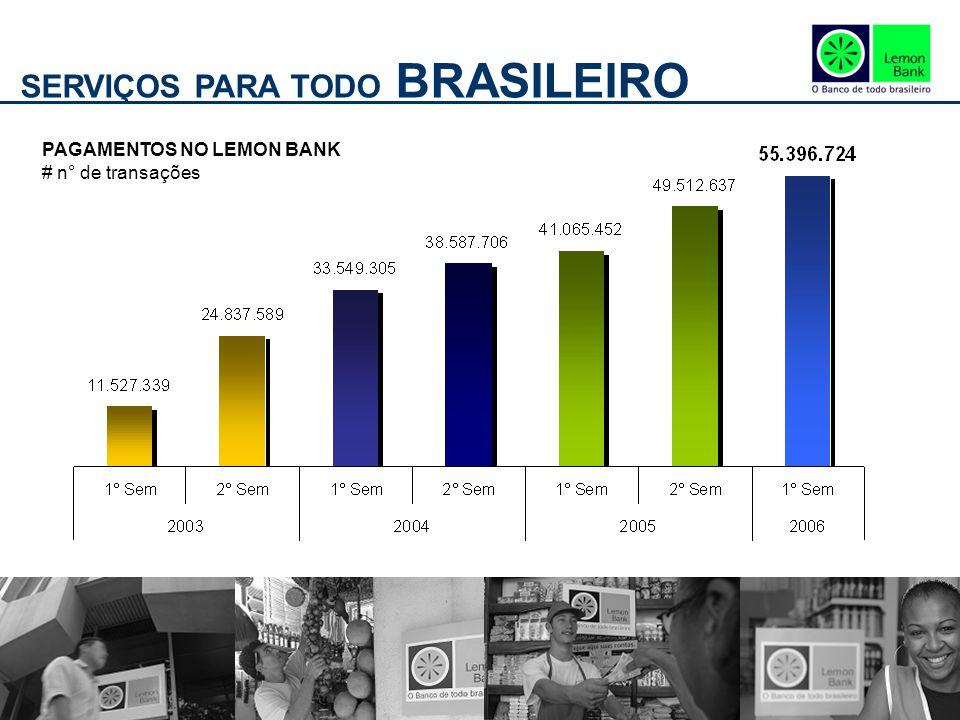 SERVIÇOS PARA TODO BRASILEIRO PAGAMENTOS NO LEMON BANK # n° de transações