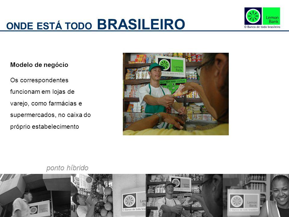 ONDE ESTÁ TODO BRASILEIRO ponto híbrido Modelo de negócio Os correspondentes funcionam em lojas de varejo, como farmácias e supermercados, no caixa do próprio estabelecimento