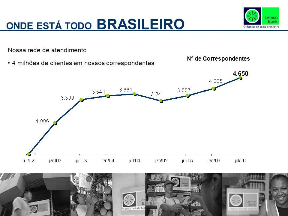 ONDE ESTÁ TODO BRASILEIRO Nossa rede de atendimento 4 milhões de clientes em nossos correspondentes N° de Correspondentes