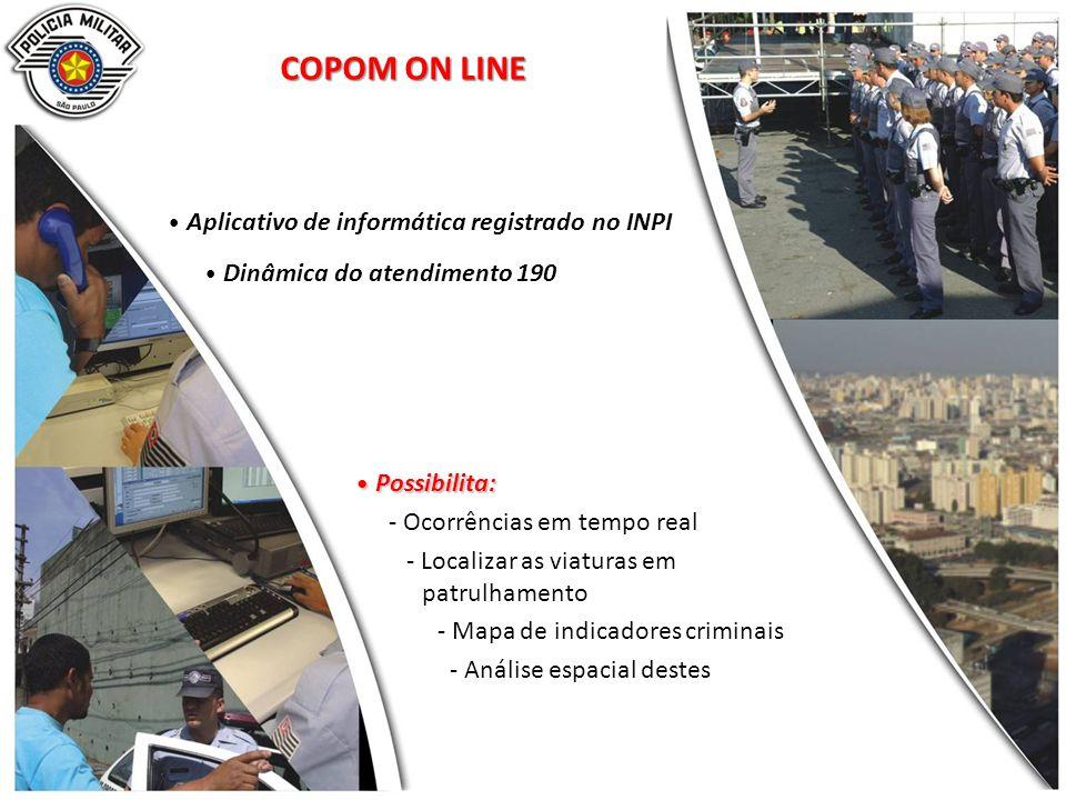 COPOM ON LINE Aplicativo de informática registrado no INPI Dinâmica do atendimento 190 Possibilita: Possibilita: - Ocorrências em tempo real - Localiz