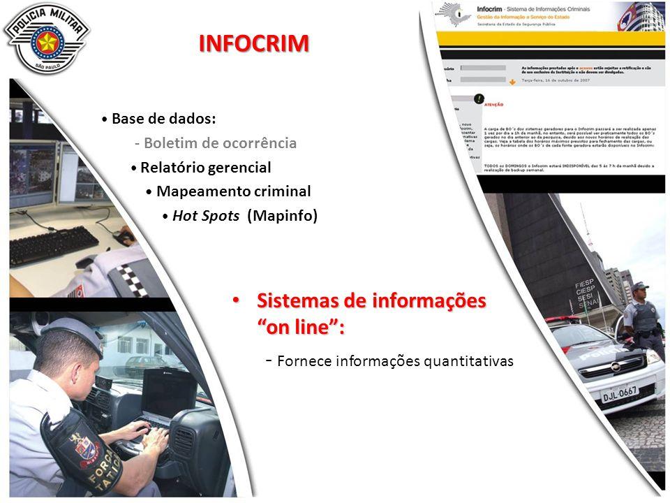 INFOCRIM Base de dados: - Boletim de ocorrência Relatório gerencial Mapeamento criminal Hot Spots (Mapinfo) Sistemas de informações on line: Sistemas de informações on line: - Fornece informações quantitativas