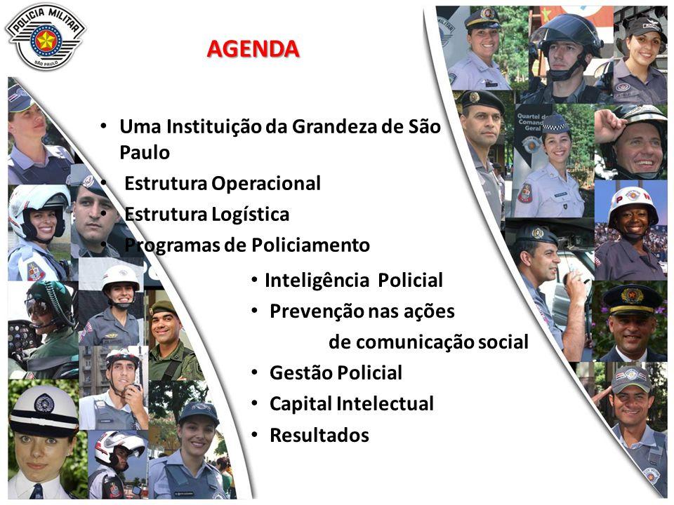AGENDA Uma Instituição da Grandeza de São Paulo Estrutura Operacional Estrutura Logística Programas de Policiamento Inteligência Policial Prevenção na