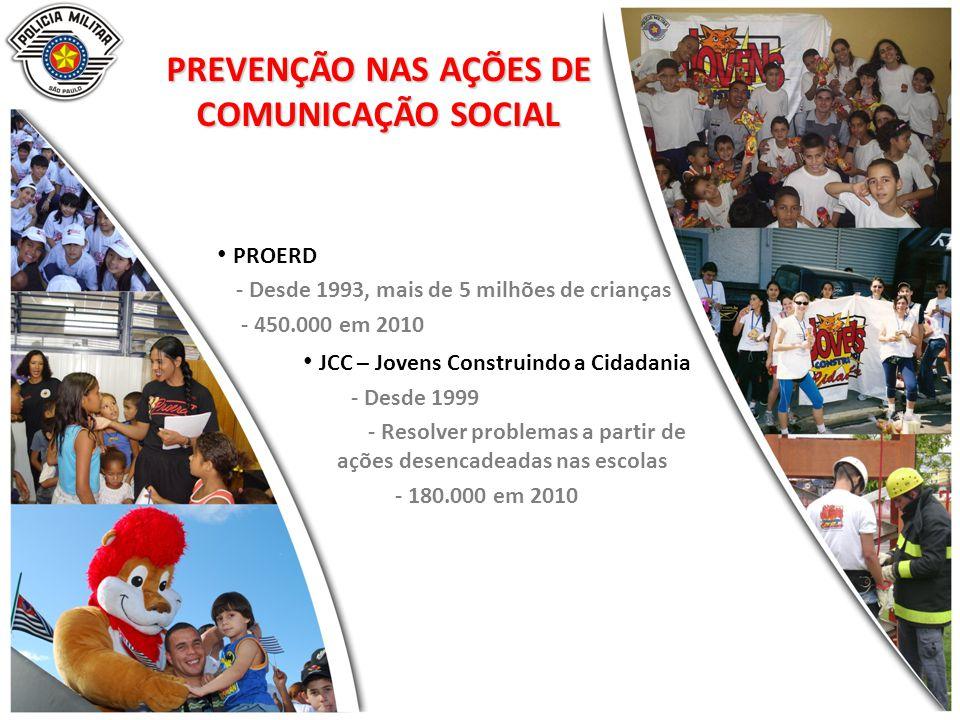 PREVENÇÃO NAS AÇÕES DE COMUNICAÇÃO SOCIAL PROERD - Desde 1993, mais de 5 milhões de crianças - 450.000 em 2010 JCC – Jovens Construindo a Cidadania - Desde 1999 - Resolver problemas a partir de ações desencadeadas nas escolas - 180.000 em 2010