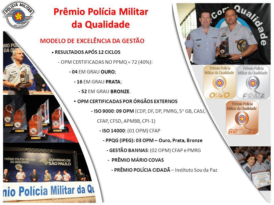 Prêmio Polícia Militar da Qualidade MODELO DE EXCELÊNCIA DA GESTÃO RESULTADOS APÓS 12 CICLOS - OPM CERTIFICADAS NO PPMQ = 72 (40%): OURO - 04 EM GRAU