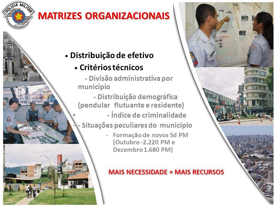 MATRIZES ORGANIZACIONAIS Distribuição de efetivo Critérios técnicos - Divisão administrativa por município - Distribuição demográfica (pendular flutua
