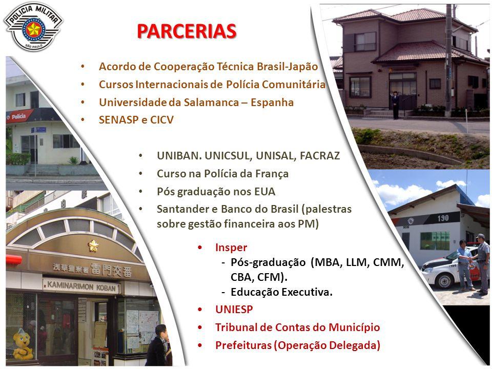 PARCERIAS Acordo de Cooperação Técnica Brasil-Japão Cursos Internacionais de Polícia Comunitária Universidade da Salamanca – Espanha SENASP e CICV Insper - -Pós-graduação (MBA, LLM, CMM, CBA, CFM).