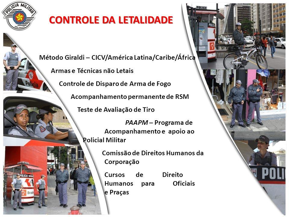 Método Giraldi – CICV/América Latina/Caribe/África Armas e Técnicas não Letais Controle de Disparo de Arma de Fogo Acompanhamento permanente de RSM Te