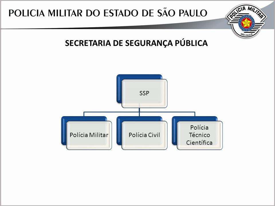 Prêmio Polícia Militar da Qualidade MODELO DE EXCELÊNCIA DA GESTÃO RESULTADOS APÓS 12 CICLOS - OPM CERTIFICADAS NO PPMQ = 72 (40%): OURO - 04 EM GRAU OURO; PRATA - 16 EM GRAU PRATA; BRONZE - 52 EM GRAU BRONZE.