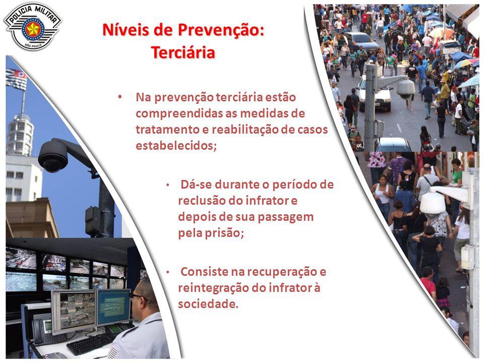 Níveis de Prevenção: Terciária Na prevenção terciária estão compreendidas as medidas de tratamento e reabilitação de casos estabelecidos; Dá-se durant