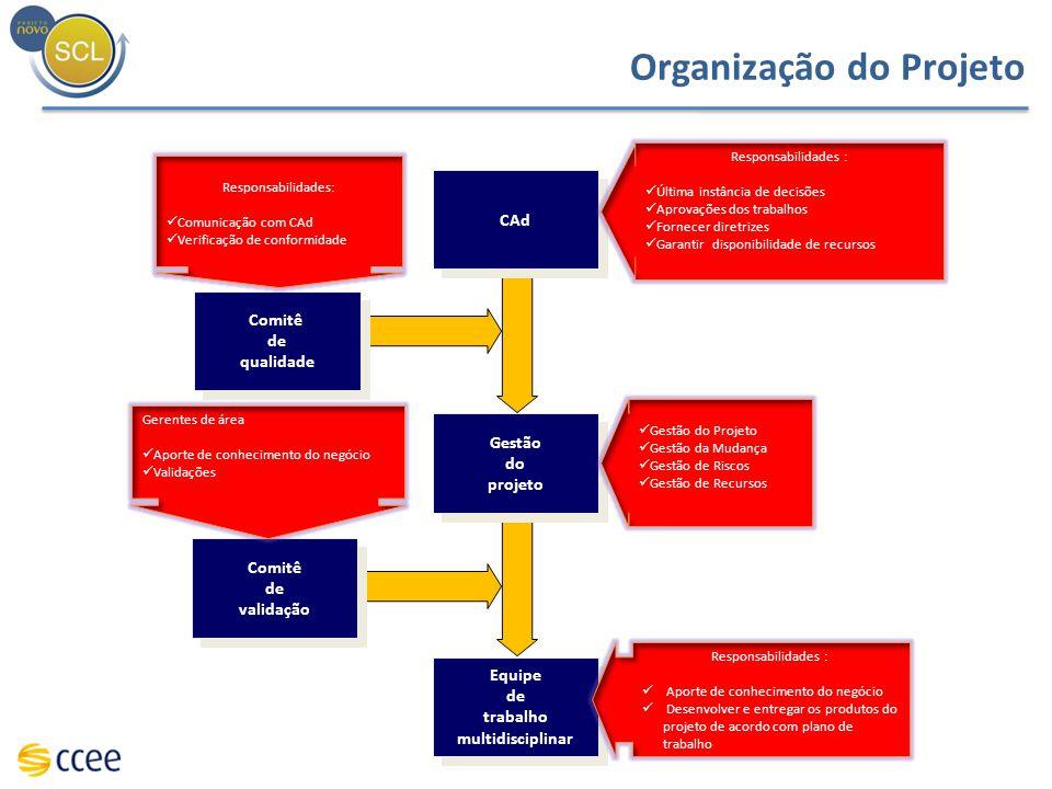 Comitê de qualidade Comitê de qualidade Comitê de validação Comitê de validação Equipe de trabalho multidisciplinar Equipe de trabalho multidisciplina