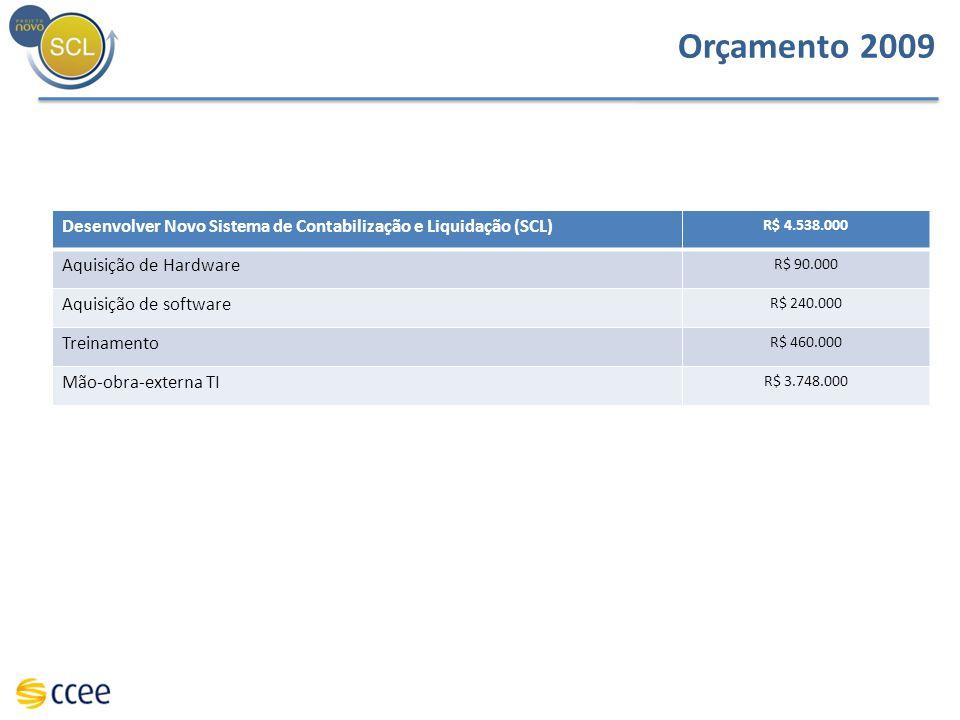 Orçamento 2009 Desenvolver Novo Sistema de Contabilização e Liquidação (SCL) R$ 4.538.000 Aquisição de Hardware R$ 90.000 Aquisição de software R$ 240