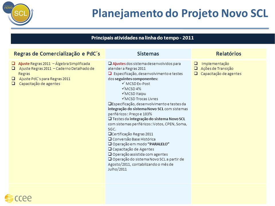 Regras de Comercialização e PdC´sSistemasRelatórios Ajuste Regras 2011 – Álgebra Simplificada Ajuste Regras 2011 – Caderno Detalhado de Regras Ajuste