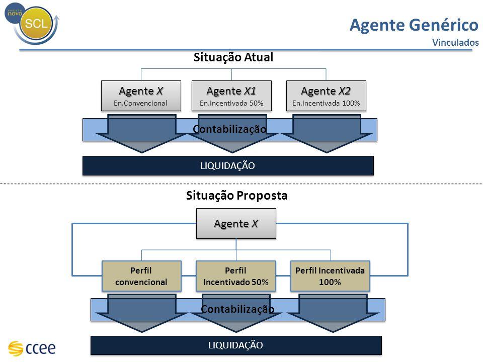 Agente Genérico Vinculados Situação Atual Agente X En.Convencional Agente X En.Convencional Agente X1 En.Incentivada 50% Agente X1 En.Incentivada 50%