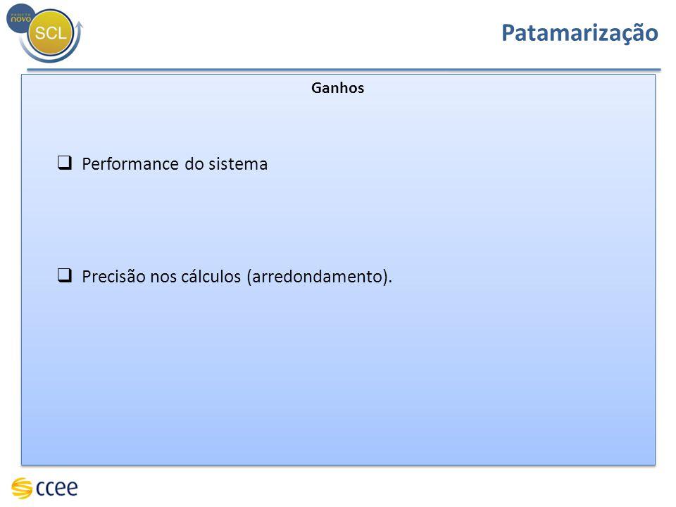 Ganhos Performance do sistema Precisão nos cálculos (arredondamento).