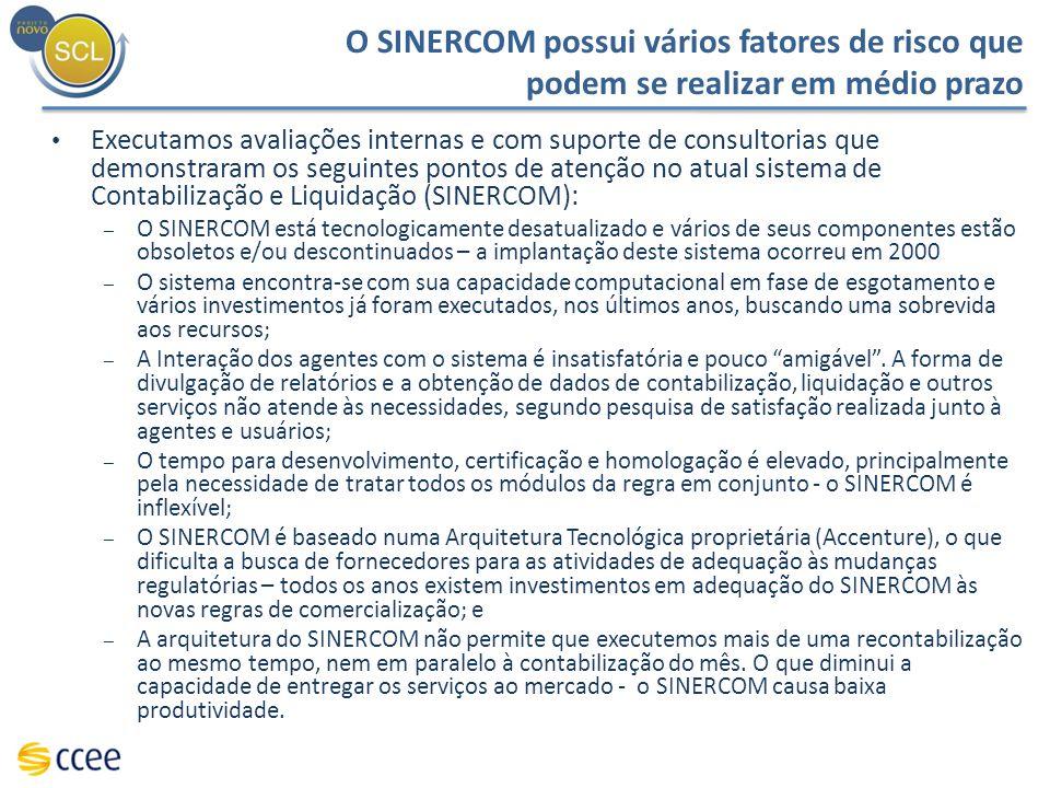 O SINERCOM possui vários fatores de risco que podem se realizar em médio prazo Executamos avaliações internas e com suporte de consultorias que demons