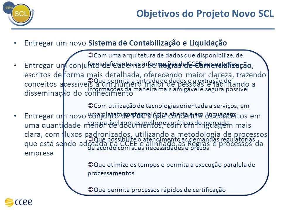Objetivos do Projeto Novo SCL Entregar um novo Sistema de Contabilização e Liquidação Entregar um conjunto de Cadernos de Regras de Comercialização, e