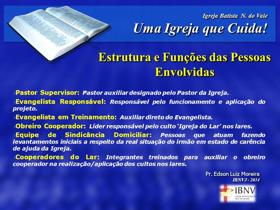 INTRODUÇÃO JUSTIFICATIVA 2 – Projeto Igreja do Lar Igreja Batista N.
