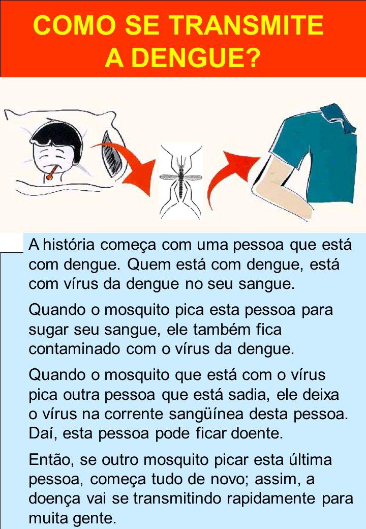 COMO SE TRANSMITE A DENGUE? A história começa com uma pessoa que está com dengue. Quem está com dengue, está com vírus da dengue no seu sangue. Quando