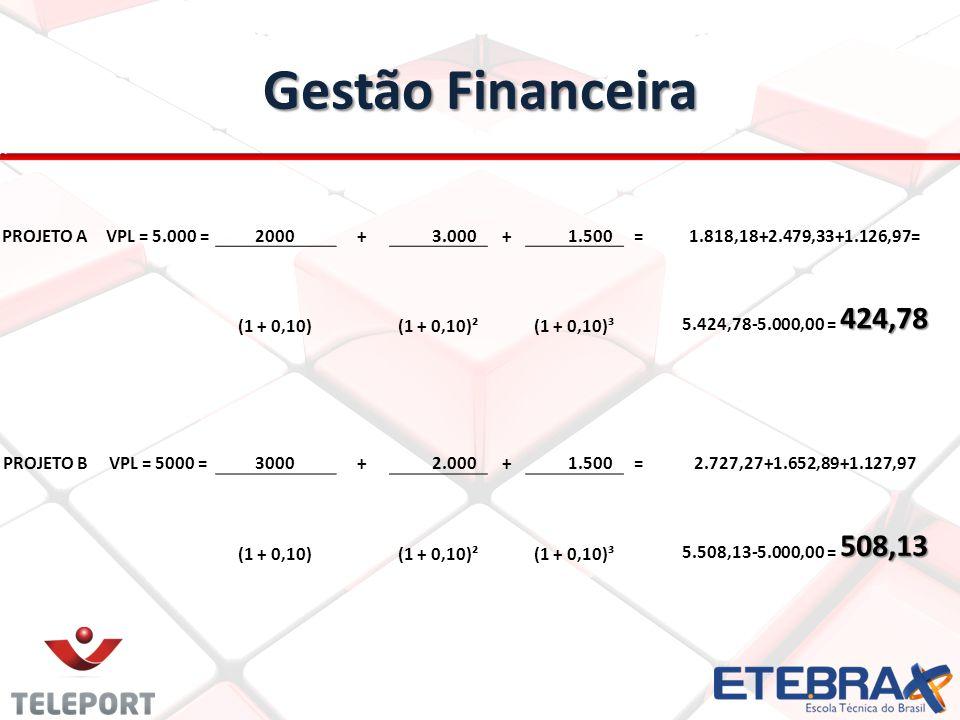 Gestão Financeira PROJETO AVPL = 5.000 =2000+ 3.000+ 1.500=1.818,18+2.479,33+1.126,97= (1 + 0,10)(1 + 0,10)²(1 + 0,10)³ 424,78 5.424,78-5.000,00 = 424