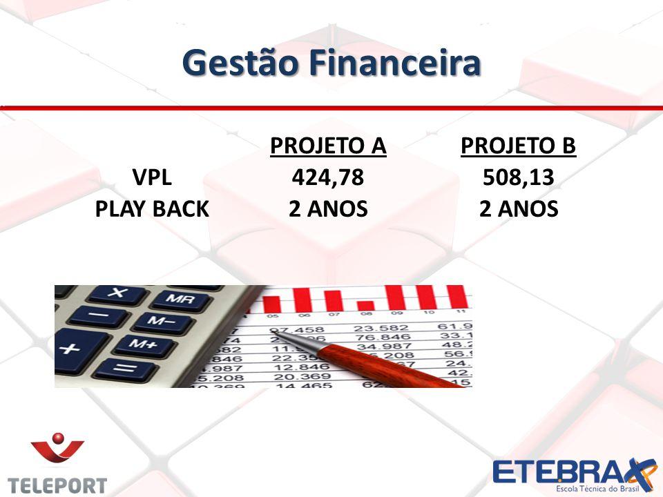 Gestão Financeira PROJETO APROJETO B VPL424,78508,13 PLAY BACK2 ANOS