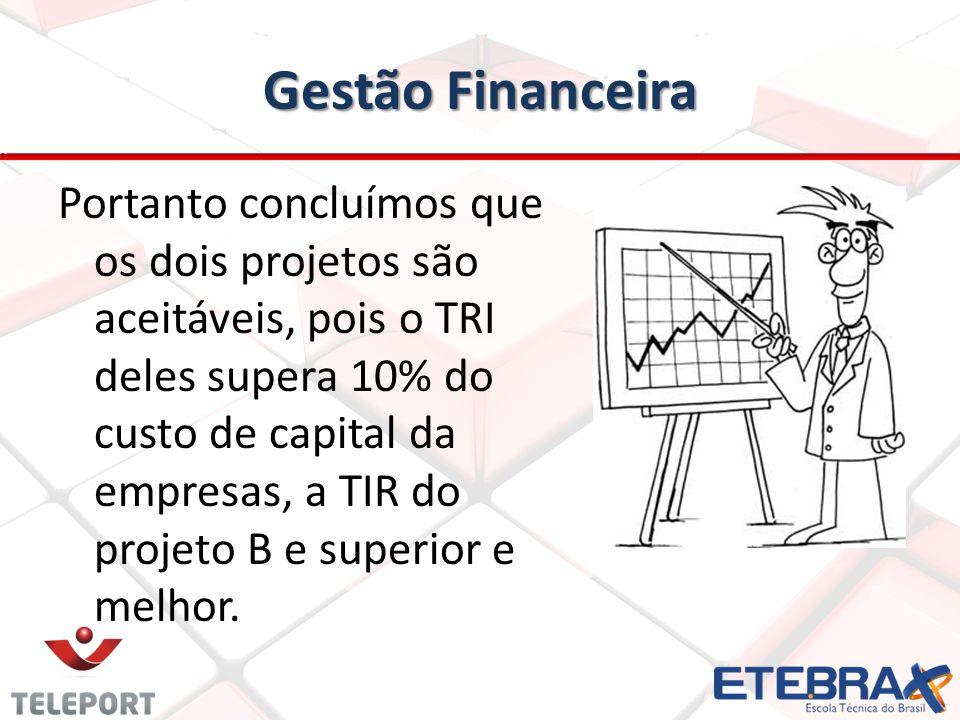 Gestão Financeira Portanto concluímos que os dois projetos são aceitáveis, pois o TRI deles supera 10% do custo de capital da empresas, a TIR do proje