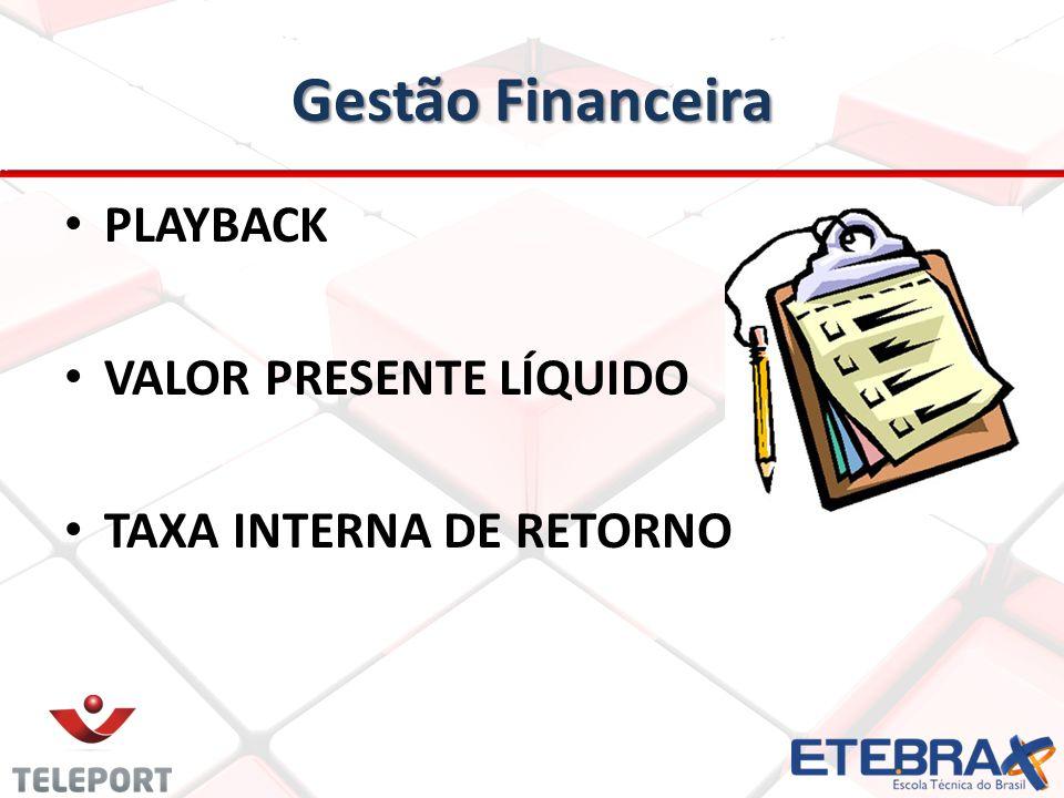 Gestão Financeira PLAYBACK VALOR PRESENTE LÍQUIDO TAXA INTERNA DE RETORNO