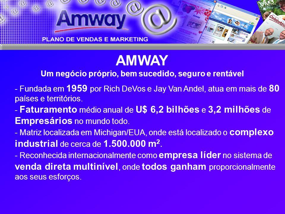 AMWAY Um negócio próprio, bem sucedido, seguro e rentável - Fundada em 1959 por Rich DeVos e Jay Van Andel, atua em mais de 80 países e territórios. -
