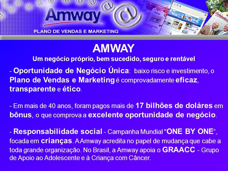 AMWAY Um negócio próprio, bem sucedido, seguro e rentável - Produtos premium, sinônimos de qualidade, eficácia, alta tecnologia e respeito ao meio ambiente.
