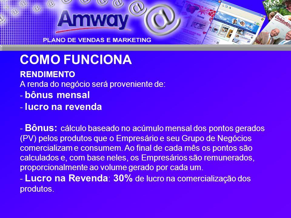 No Negócio Amway, o Empresário tem flexibilidade para conduzir a atividade de acordo com seus desejos e necessidades.