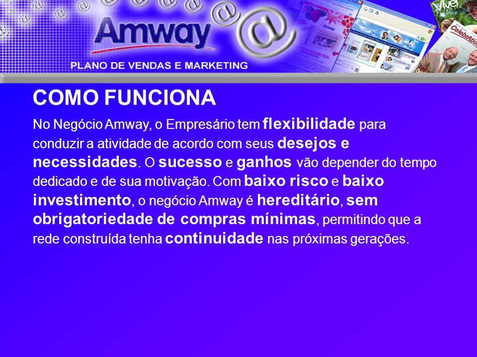 No Negócio Amway, o Empresário tem flexibilidade para conduzir a atividade de acordo com seus desejos e necessidades. O sucesso e ganhos vão depender
