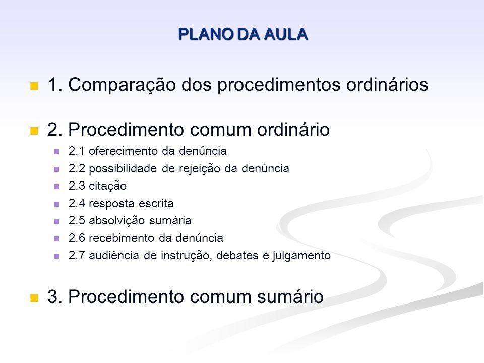 1.COMPARAÇÃO DOS PROCEDIMENTOS ORDINÁRIOS CPP 1941 Denúncia Possib.