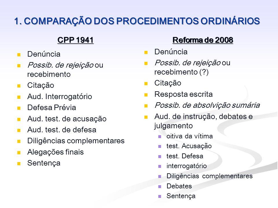 1. COMPARAÇÃO DOS PROCEDIMENTOS ORDINÁRIOS CPP 1941 Denúncia Possib. de rejeição ou recebimento Citação Aud. Interrogatório Defesa Prévia Aud. test. d